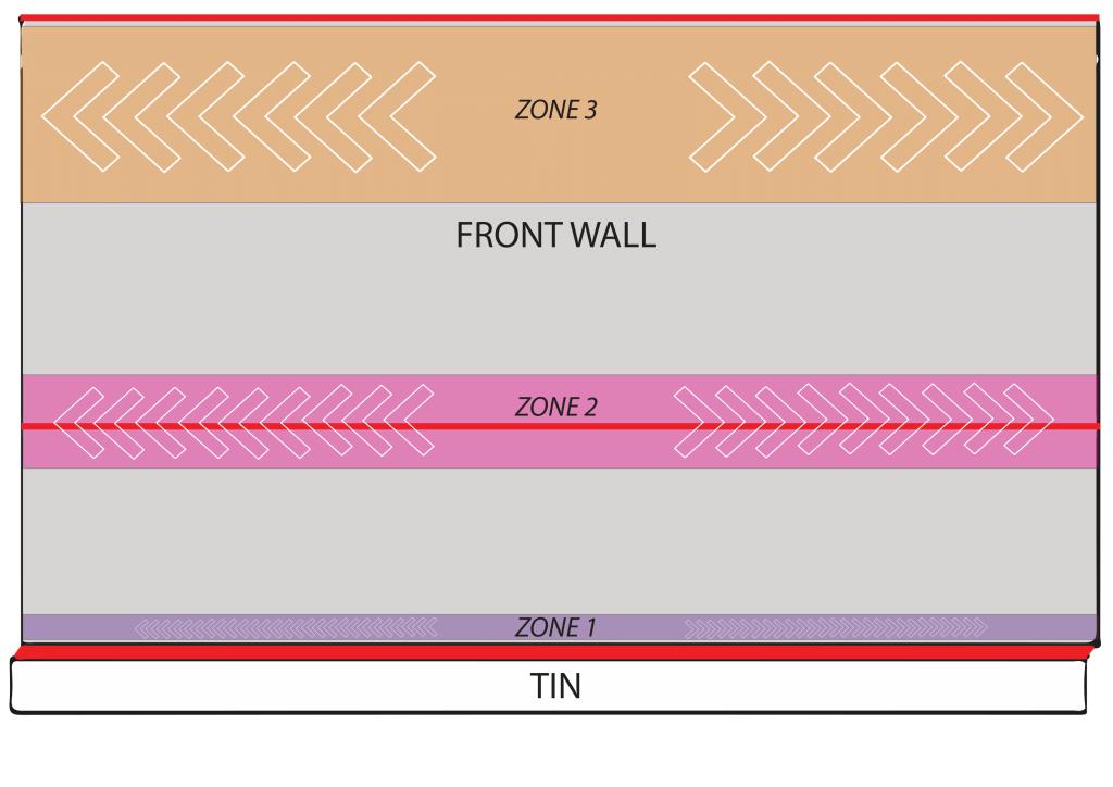 Le tre zone della Parete frontale nello Squash